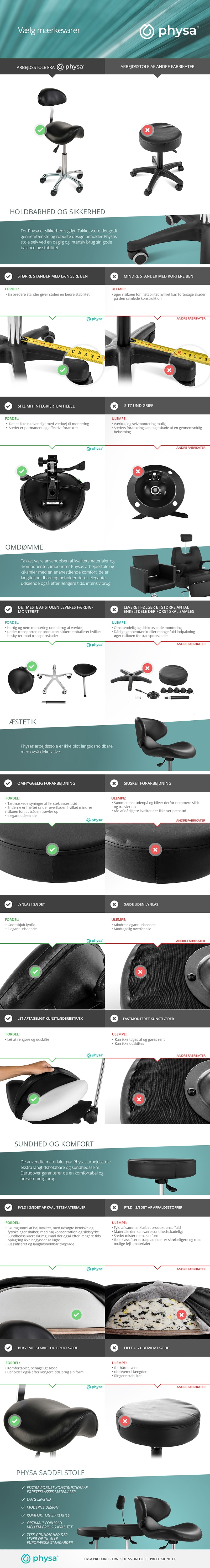 Infographik_dk